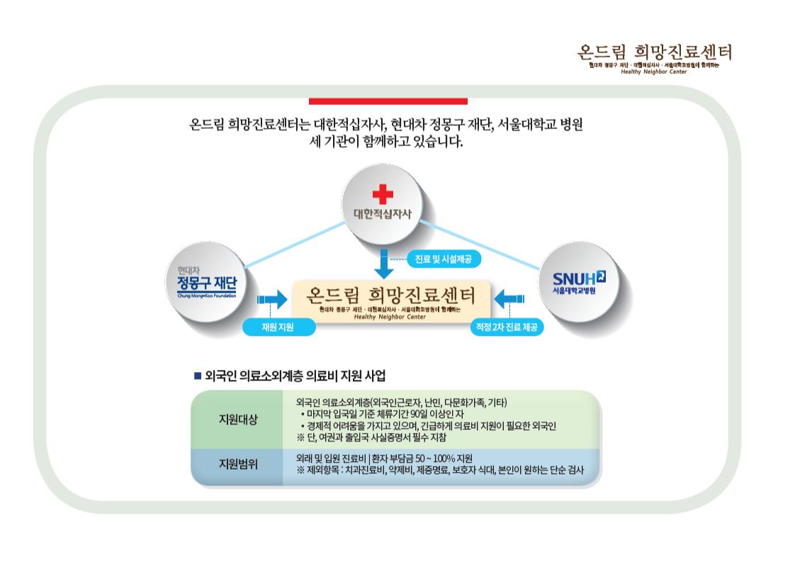 온드림 희망진료센터 의료비 지원 안내 2