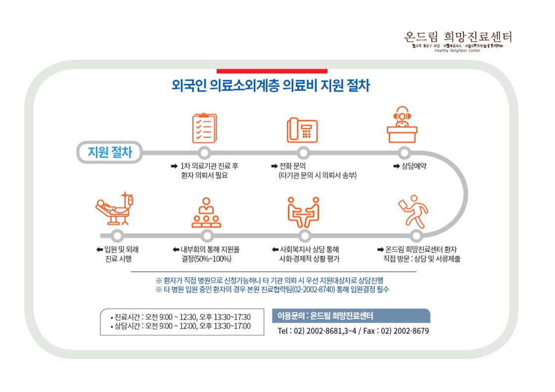 온드림 희망진료센터 의료비 지원 안내 3